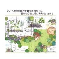 保育園兼増築のサムネイル